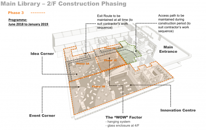2F construction phase.png